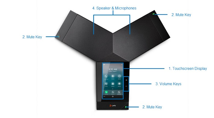 This image displays the Polycom TRIO 8500 Conference phone highlighting key areas of the phone including the display, the mute key and the volme keys - Image opens in full resolution in a new tab.