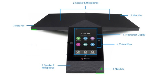 This image displays the Polycom TRIO 8800 Conference phone highlighting key areas of the phone including the display, the mute key and the volume keys - Image opens in full resolution in a new tab.